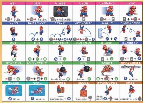 【懐古】スーパーマリオ64のマリオさん、マジ縦横無尽。