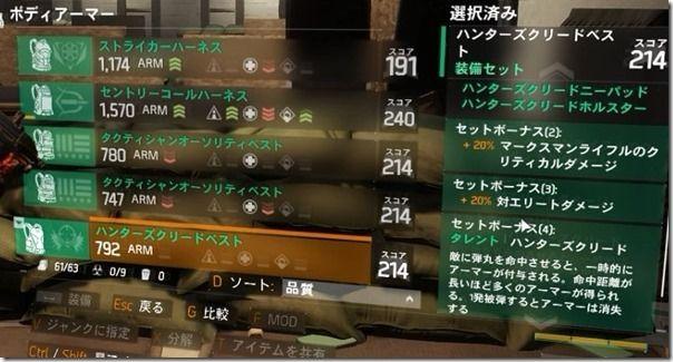 Division HuntersCread