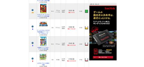 com - 最新販売本数ランキング TOP30