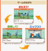 ケモノミクス+ ロケットスタジオ 3DS版 ダウンロード