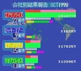 エアーマネジメント�2 航空王をめざせ  光栄 スーパーファミコン SFC版