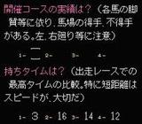 ゲートイン 馬券必勝学  ケイアミューズメントリース ファミコン FC版
