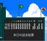 甲子園4 魔法株式会社 スーパーファミコン SFC版