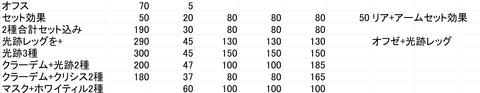 ユニット3種合計比較表