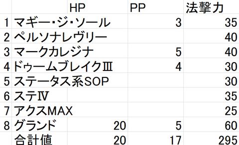 8Sユニット構成