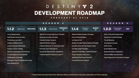 Feb_Roadmap_Image_Update_1