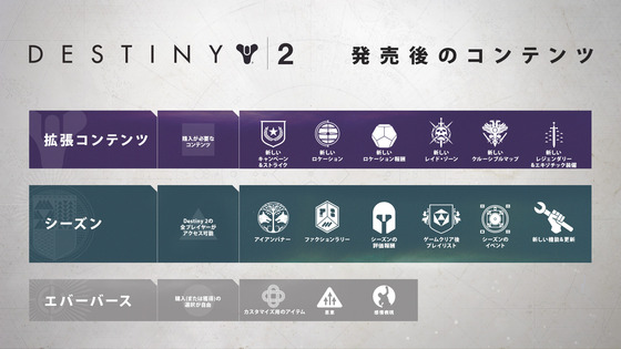 post_launch_content_infographic_JP