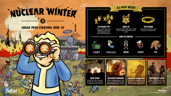 Fallout76_NuclearWinter_1920x1080_FEATURES_1920x1080-03