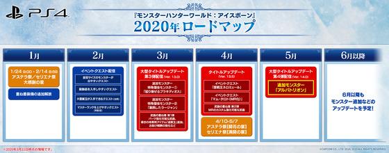 roadmap_2020