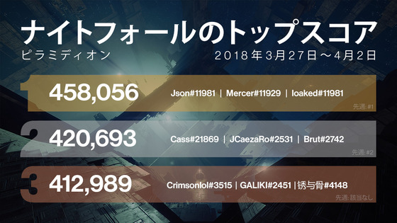 JP_nightfall_highscore_pyramidion
