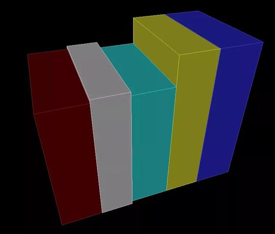 xbox_vs_xbox_vs_ps3_vs_ps5