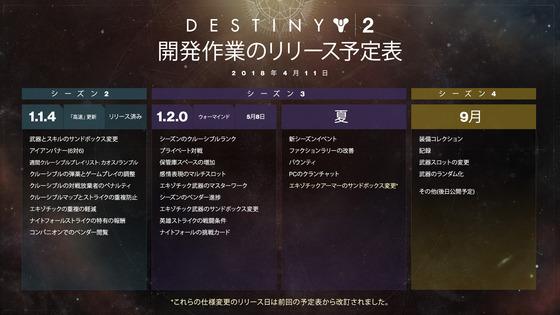 dev_roadmap_JP