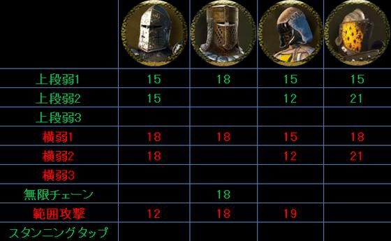 フレームデータ_02