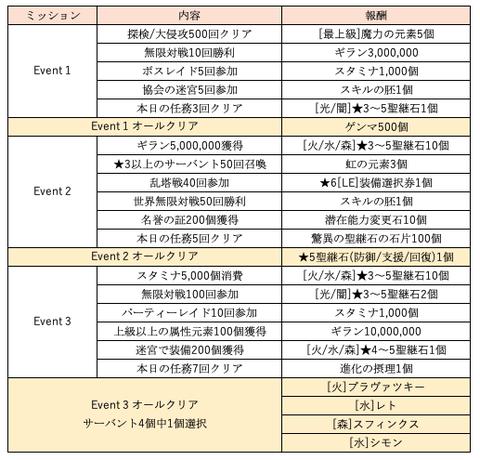 スクリーンショット 2019-11-05 15.52.30