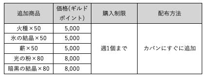スクリーンショット 2019-09-03 13.08.37