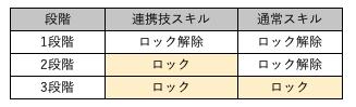 スクリーンショット 2019-09-03 12.45.54
