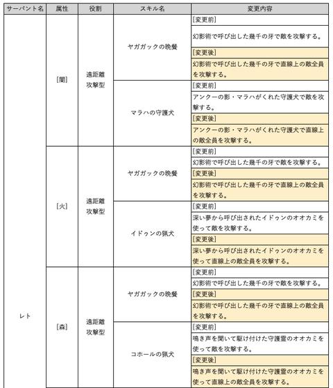 スクリーンショット 2019-09-03 12.50.38