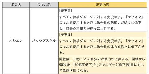 スクリーンショット 2019-09-03 11.52.11