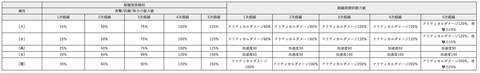 スクリーンショット 2019-10-15 11.58.56
