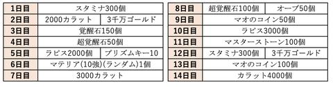 スクリーンショット 2019-12-05 16.48.55