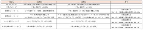 スクリーンショット 2019-01-14 14.41.09