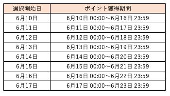 スクリーンショット 2019-06-10 15.03.49