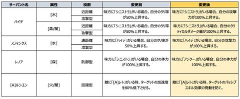 スクリーンショット 2019-05-08 9.49.33