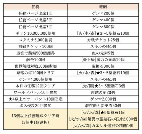 スクリーンショット 2019-12-02 15.48.21