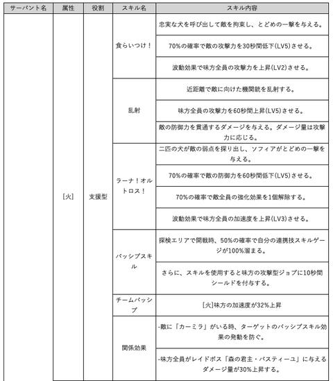 スクリーンショット 2019-09-03 10.21.50