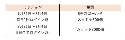スクリーンショット 2019-07-31 9.34.49