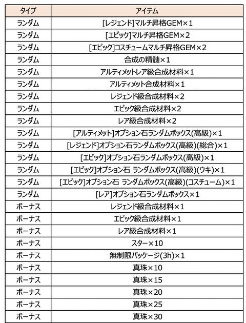 スクリーンショット 2020-05-19 16.03.31