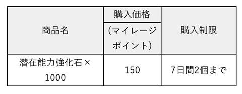 スクリーンショット 2019-08-13 15.36.14