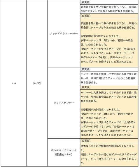 スクリーンショット 2019-10-15 11.29.34