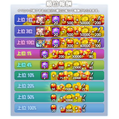 rewards_all (1)