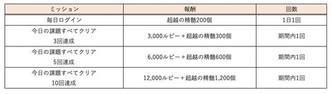 スクリーンショット 2019-02-18 11.46.32