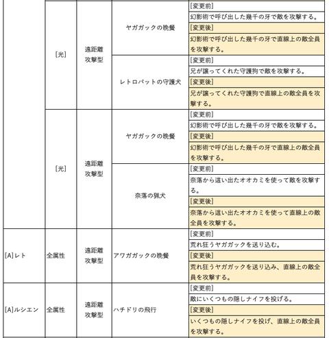 スクリーンショット 2019-09-03 12.51.29