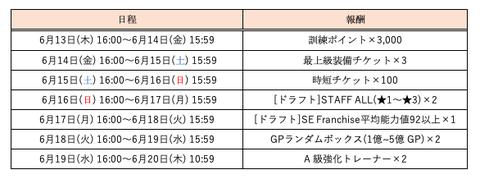 スクリーンショット 2019-06-12 18.08.54