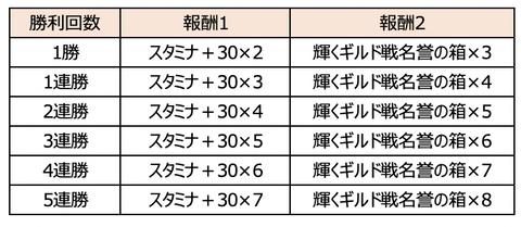 スクリーンショット 2020-05-19 16.00.45