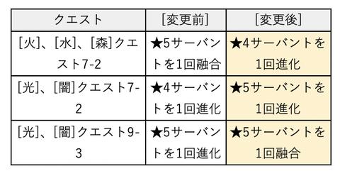 スクリーンショット 2019-08-13 15.34.59