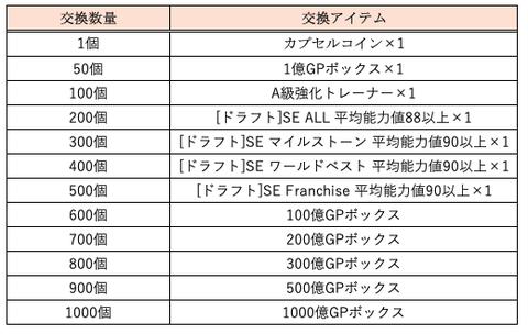 スクリーンショット 2019-09-10 20.50.54
