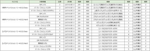 FSS_TB004-1