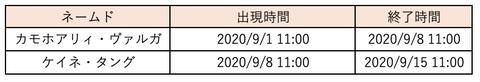 スクリーンショット 2020-08-31 14.54.29