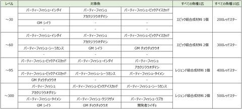 FSS_TB012