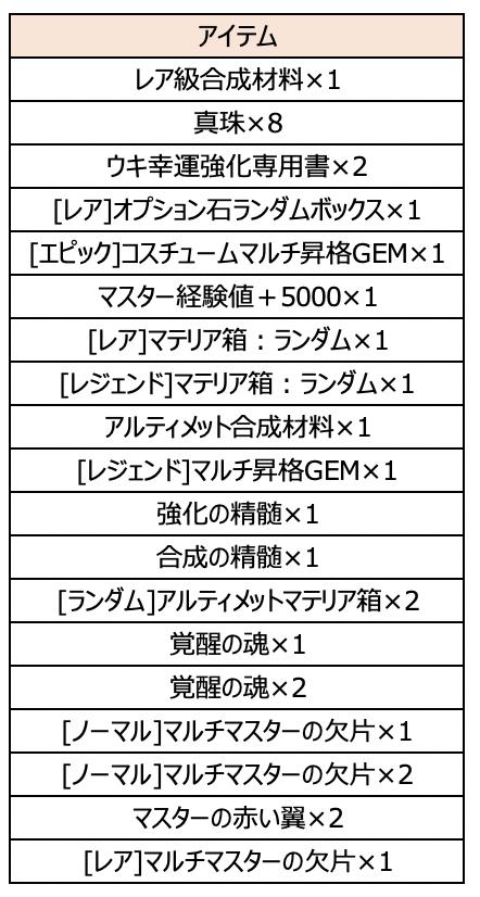 スクリーンショット 2020-05-19 16.17.13