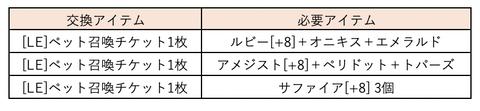スクリーンショット 2020-03-11 14.14.03
