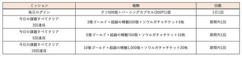 スクリーンショット 2019-02-04 17.10.10