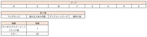 スクリーンショット 2020-01-20 11.21.44