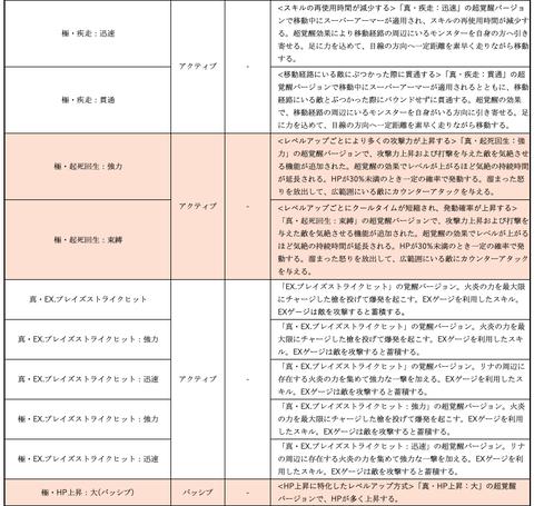 スクリーンショット 2019-12-05 15.57.33