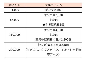 スクリーンショット 2019-08-13 10.13.47