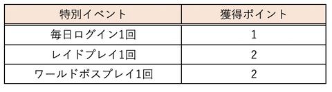 スクリーンショット 2019-01-02 15.48.15